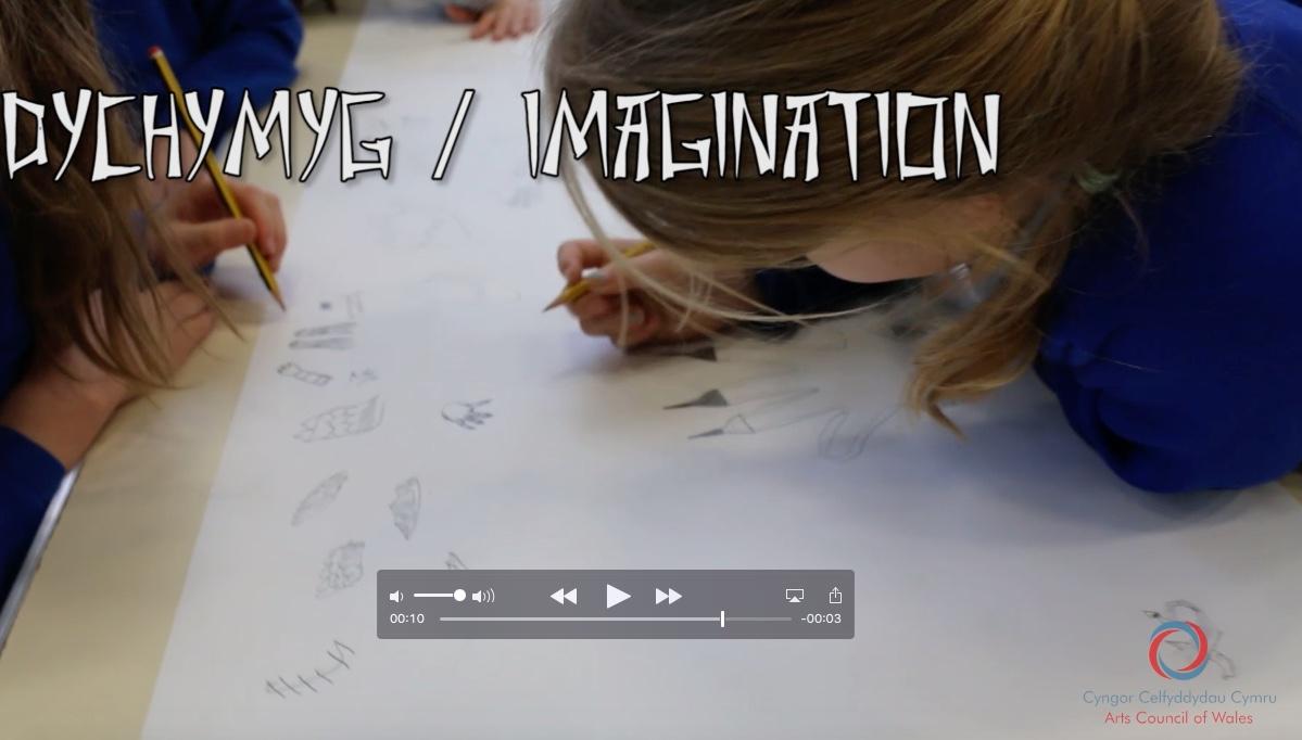 Cwtch Dychymyg Imagination